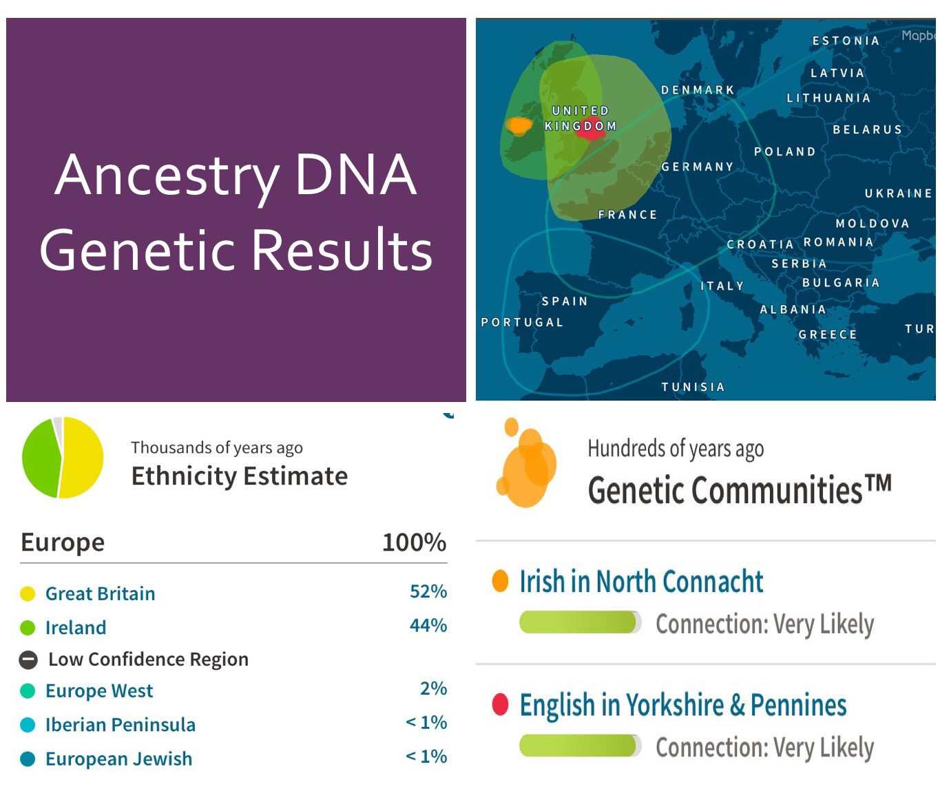 Living DNA: I'm Not Who I Thought I Was   PastToPresentGenealogy